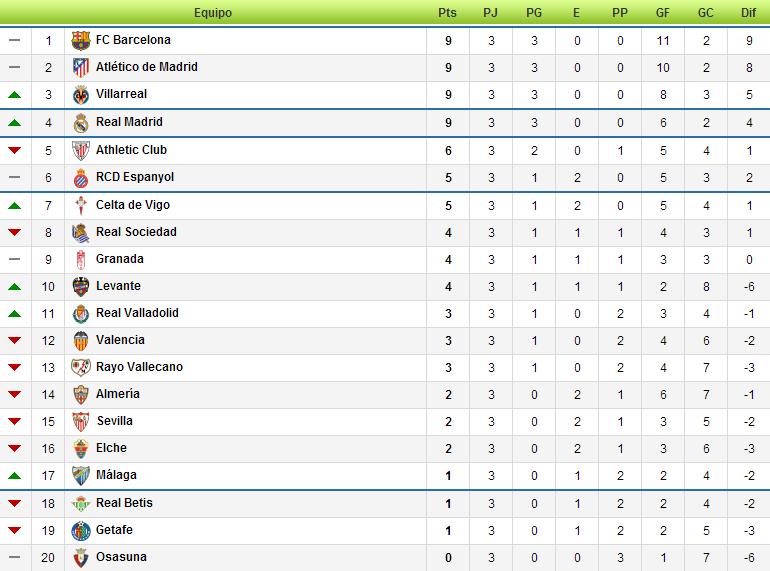 Estadísticas Liga BBVA 2013/2014-http://img96.xooimage.com/files/0/3/9/1-40a098f.png