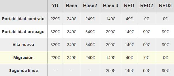 Todas las tarifas y precios del iPhone 5s en España-http://img96.xooimage.com/files/7/6/a/10-41c4bf9.png