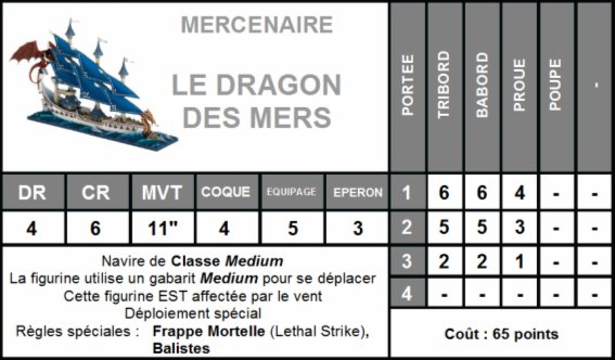 Recycler le matériel Dreadfleet - Page 2 Stats_dragon_des_mers_02-42e335e